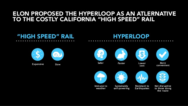 Comparison between Hyperloop idea and California Speed Rail