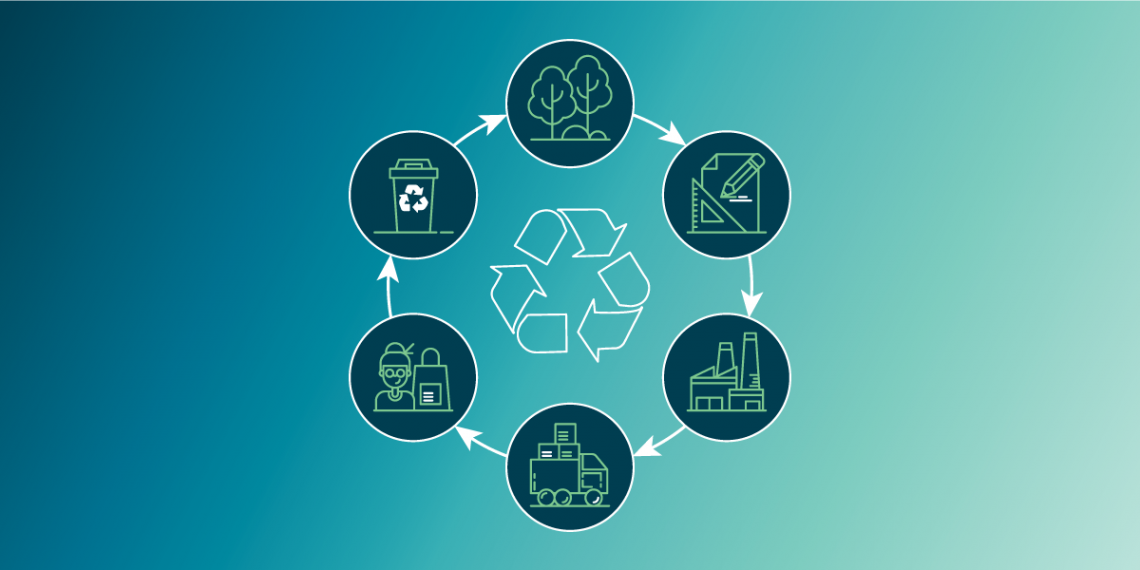 Circular economy - closing the loop with innovative solutions