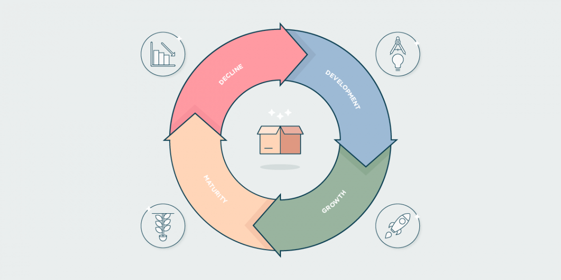 Managing product life cycle as a way to increase your business's long-term competitive advantage